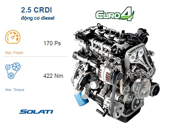 2.5 CRDI động cơ diesel euro 4